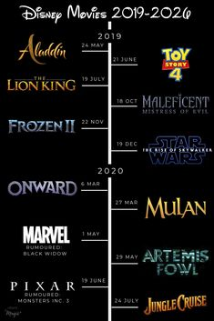 Here's a timeline with the upcoming Disney movies. Some of the titles are based on rumours! °o° Which movie are you most excited for? Disney Movie Timeline, Disney Land, Disney Magic, Disney And Dreamworks, Disney Pixar, Monsters Inc 3, Upcoming Disney Movies, Maleficent 2, Aladdin Live