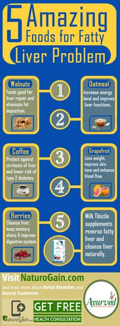 Milk Thistle Supplements for Liver Cleanse, Detox [Weight Loss Pills] - Amazing Foods for Fatty Liver Problem🍒 In this infographic we have discuss about 5 amazin - Detox Cleanse For Weight Loss, Fatty Liver Diet, Detox Your Liver, Liver Detox Cleanse, Healthy Liver, Diet Detox, Health Cleanse, Body Cleanse, Healthy Detox