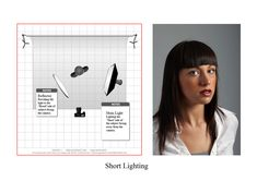 1000 images about Photography on Pinterest      Posing       guide     Black lady and Off camera flash