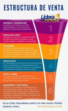 33 Ideas De Marketing Marketing Mercadotecnia Estrategias De Marketing