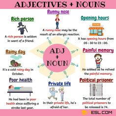 Adjective and Noun Combinations