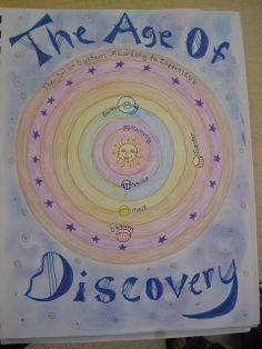 Waldorf ~ 7th grade ~ Age of Exploration and Discovery ~ Title Page