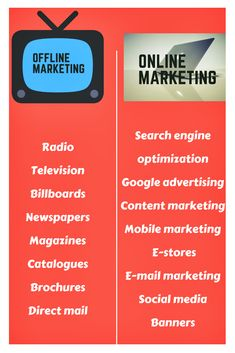 is digital marketing is seo services marketing company companies expert optimization seo page seo marketing consultant seo is search engine optimization keywords packa Social Media Marketing Companies, Seo Digital Marketing, Online Marketing Strategies, Seo Marketing, Business Marketing, Seo Optimization, Search Engine Optimization, What Is Search Engine, Marketing Magazine
