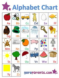 ABC Chart With Pictures To Help Young Writers Match The Letters Sounds They Hear In A Word