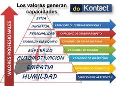 Jose Blas   LinkedIn