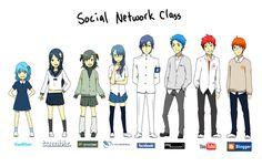 internet: social networking by jackettt on DeviantArt Elle Fanning, Marketing Mail, Media Marketing, Diy Bank, Auto Follower, Anime Sites, Desenhos Cartoon Network, Social Media Art, Cartoon As Anime