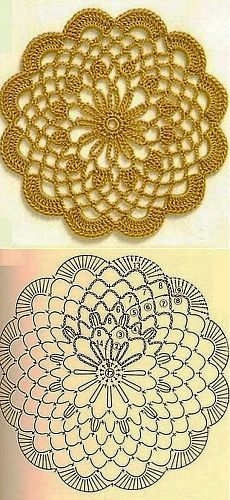 Ideas for crochet patrones ganchillo carpetas Crochet Doily Diagram, Crochet Mandala Pattern, Crochet Circles, Crochet Stitches Patterns, Crochet Chart, Crochet Squares, Crochet Designs, Crochet Symbols, Crochet Dollies
