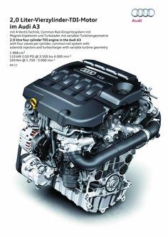 2013 Audi Sportback S line Audi A3 Sportback, Car Engine, Bugatti Veyron, Car Manufacturers, Rolls Royce, Hot Cars, Volvo, Dream Cars, Super Cars