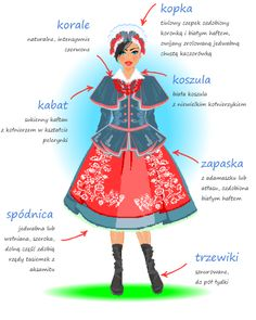 Description of the Kujawski costume - - Polish Clothing, Folk Clothing, Polish Embroidery, Poland History, Polish Folk Art, Ethnic Outfits, Folk Fashion, Arte Popular, Folk Costume