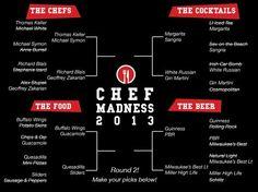 Chef Madness, Round 2! Vote now!