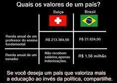 Brasil-Educação-2014-Quadro-Quais os valores de um país