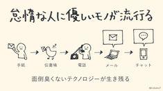 こばかな(@kobaka7)さん | Twitter