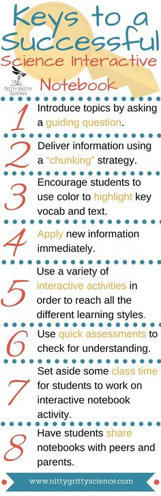 Science Interactive Notebooks are the cornerstone of my science curriculum and continue to be because of these Keys to a Successful Science Interactive Notebook that I keep in mind when designing new material for you. Check out my new website http://www.nittygrittyscience.com a great resource for all your teaching needs.