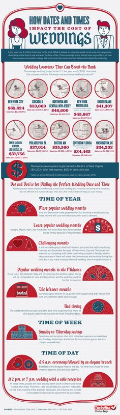 How Dates And Times Impact The Cost Of Weddings Take A Look Turbo Tax