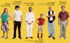 'Little Miss Sunshine' characters.