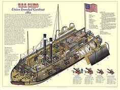 "USS Cairo Union Ironclad Gunboat 1862 Cutaway 18""x24"" Color Art Print | eBay"