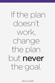 Image result for motivation quotes work