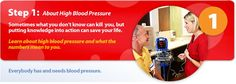 Step 1: About High Blood Pressure. Learn about high blood pressure and what the numbers mean to you. Everybody has and needs blood pressure.