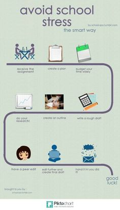 Avoid school stress - road map for completing writing assignments or school projects