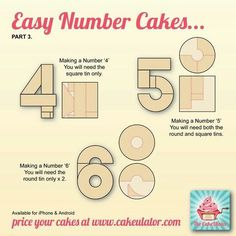 How to create easy number cakes no special tins required 2019 How to make number 4 5 and 6 shaped cakes The post How to create easy number cakes no special tins required 2019 appeared first on Birthday ideas. Number 5 Cake, Bolo Laura, 6th Birthday Cakes, Birthday Ideas, Birthday Recipes, Birthday Parties, Cake Shapes, Festa Party, Cake Decorating Tips