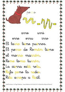 ESOS LOCOS BAJITOS DE INFANTIL: CARTILLA DE LECTURA Speech Language Therapy, Speech And Language, Spanish Grammar, Kids English, Phonological Awareness, I School, Learning Spanish, Phonics, Psychology