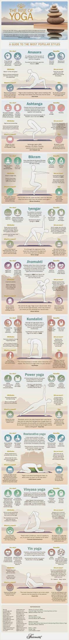 Bikram, Ashtanga, power yoga and Anusara explained. #Yogameditation
