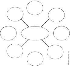 http://www.dgelman.com/graphicorganizers/ Math Graphic