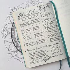 Another find on Facebook. Might try this for 2015 reflection or 18 years old reflection :) Credit to Kara Benz‎ on Bullet Journal Junkies Group (Facebook)