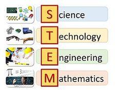 「STEM教育」の画像検索結果