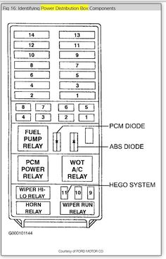 Ford fuse box diagram. to my site. Ford fuse box