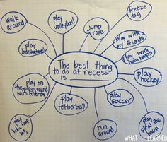 7 Ways to Introduce Opinion Writing to Elementary Students