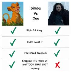 Are you looking for images for got bran?Browse around this website for unique Game of Thrones images. These beautiful memes will make you enjoy. Funny Pictures For Facebook, Meme Pictures, Best Funny Pictures, Funny Pics, Game Of Thrones Pictures, Game Of Thrones Facts, All Games, Best Games, Jon Snow
