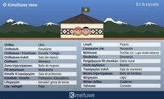 Educacion Intercultural, Desktop Screenshot, Frases