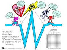 ECG Nursing Mnemonics - Bing Images