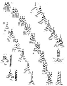 leather braiding on designer bags Leather Accessories, Leather Jewelry, Leather Craft, Macrame Knots, Micro Macrame, Braided Leather, Leather And Lace, Wire Weaving, Leather Projects