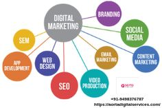 What is digital marketing? What are the basics of Digital Marketing? What is digital marketing strategy? Who needs digital marketing services? Digital Marketing Strategy, Inbound Marketing, Best Digital Marketing Company, Best Seo Company, Digital Marketing Services, Seo Services, Internet Marketing, Affiliate Marketing, Online Marketing