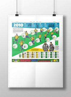 Copa do Mundo. Prêmio de Excelência no SND 32! (2011) Trabalho realizado em julho de 2010, pelo Jornal A TARDE, de Salvador.