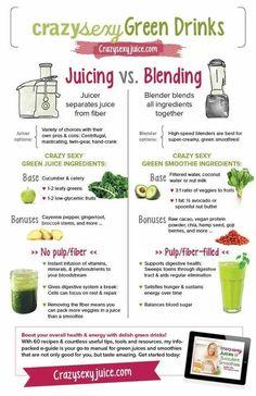 Smoothies vs juicing