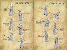 Kamae kata and Osame kata