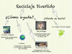 Reciclaje Solidario - stopsanfilippo.org