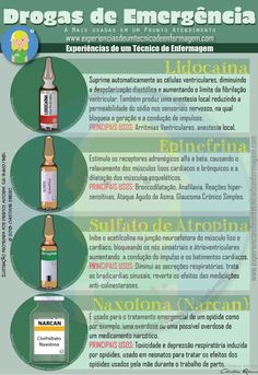 Emergency Drugs - All About Health Medicine Notes, Medicine Student, Medical Science, Medical School, Medical Anatomy, Med Student, Nursing Notes, Pharmacology, Biochemistry