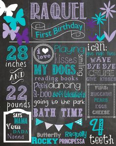 Butterfly and Flower Birthday Chalkboard - Purple - Teal -White