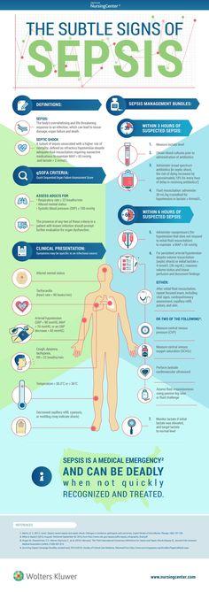 The Subtle Signs of Sepsis. Nursing infographics, nursing education, nursing tips Medical Student, Nursing Students, Paramedic Student, Student Memes, Medical Doctor, Nursing Information, Nursing School Notes, Nursing Schools, Lpn Schools