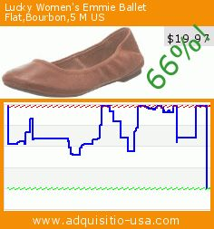 Lucky Women's Emmie Ballet Flat,Bourbon,5 M US (Shoes). Drop 66%! Current price $19.97, the previous price was $58.95. https://www.adquisitio-usa.com/lucky/womens-emmie-ballet-167