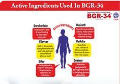 Active #Ingredients used in #BGR34   #DiabetesMellitus #DiabetesTreatment #DiabetesCare #CureDiabetes #DietForDiabetes