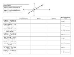 This is an algebraic application of solving for x with angles. Students have to be able to define angle relationships, set up equations correctly, solve for x, and then plug in to solve for unknown angle measures.Angle relationships included within this worksheet include: complementary angles, vertical angles, and supplementary angles.