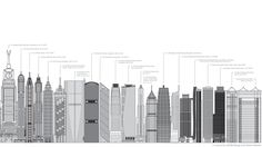 in 2012 the total number of skyscrapers constructed around the world failed to increase for the first time in six years, says the annual report from the Council on Tall Buildings and Urban Habitat, revealing the continued impact of the global financial crisis that started in 2007.