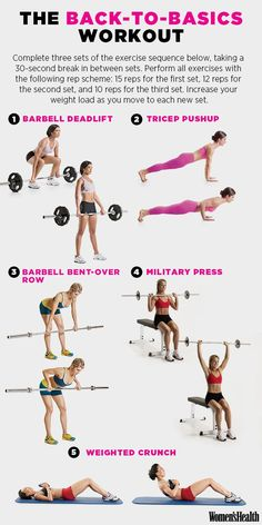 Fitness Workouts, 7 Workout, Fitness Tips, Fitness Motivation, Body Workouts, Ab Exercises, Weight Bar Exercises, Barbell Exercises, Lifting Workouts