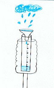 Pluviomètre pour la maternelle - Tête à modeler