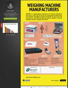 weighing-machine-manufacturers-infographic Weighing Scale, 15 Years, Hold On, Infographic, Marketing, Scale, 15 Anos, Infographics, Libra